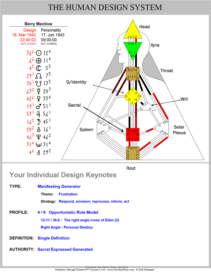 Love your human design incarnation cross of eden the cross of eden the four gates of the cross of eden are circled in blue on the chart for brad pitt click on any image for larger version of that malvernweather Gallery