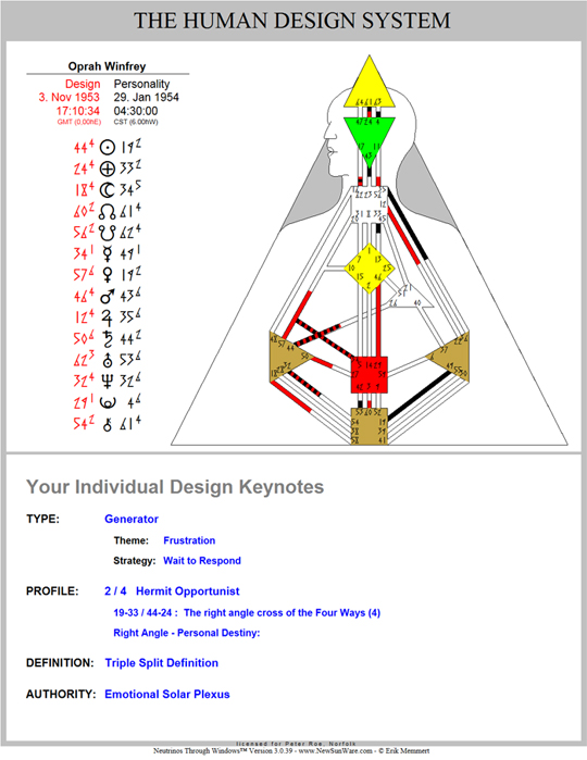 human design manifesting generator relationships dating
